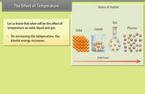Matter in Our Surroundings: The Effect of Temperature