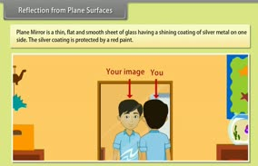 Light Reflection and Refraction-­‐I: Reflection form Plane surfaces