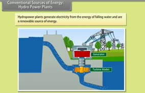 Sources Of Energy: Conventional Sources Of Energy: Hydro Power Plants