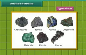 Mineral Resources: Extraction of Minerals