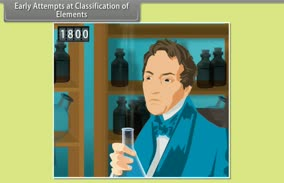 Periodic Classification of Elements: Early Attempts at Classification of Elements