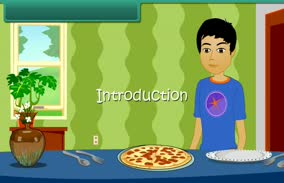 Addition and Subtraction of Fractions: Introduction