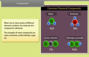Some Basic Concepts of Chemistry-I: Compound