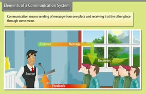 Communication Systems: Elements of a Communication System