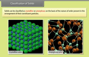 Solid State-I: Classification of Solids