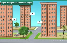 Understanding Elementary Shapes: Right, Straight and Complete Angles