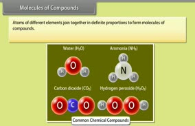 Atoms and Molecules‐I: Molecules of Compounds