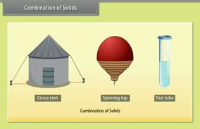 Surface Areas And Volumes: Combination of Solids