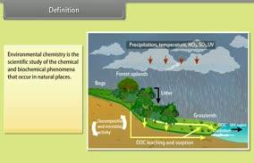 Environmental Chemistry: Definition