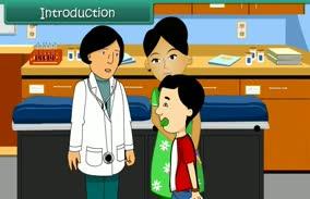 Human Body (3rd Grade EVS)